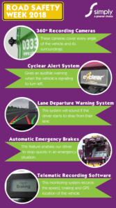 Road Safety Week full infographic with details regarding truck safety features